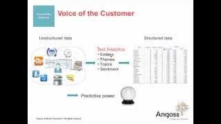 Webinar: Customer Analytics Roadmap